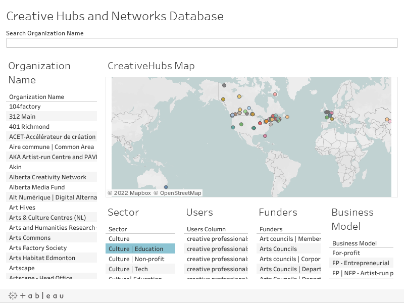 Creative Hubs and Networks Database