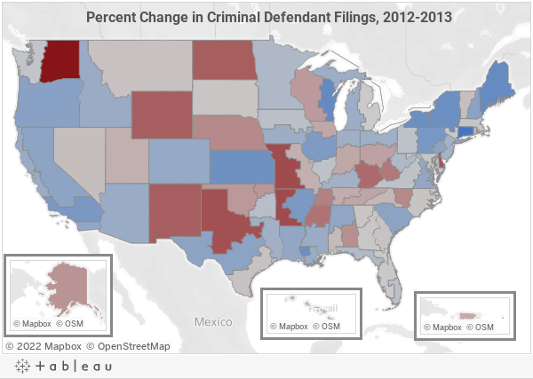 Percent Change in Criminal Defendant Filings, 2012-2013