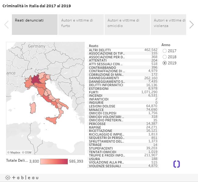 Criminalità in Italia dal 2017 al 2019