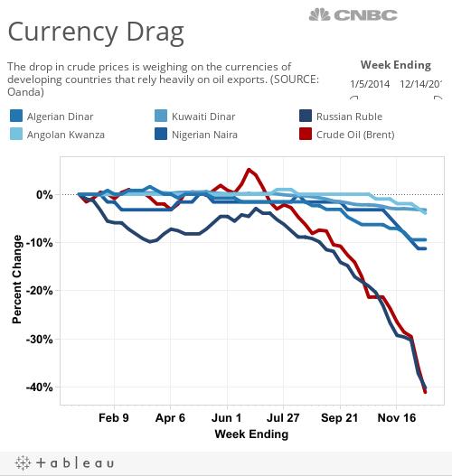 CurrencyDrag
