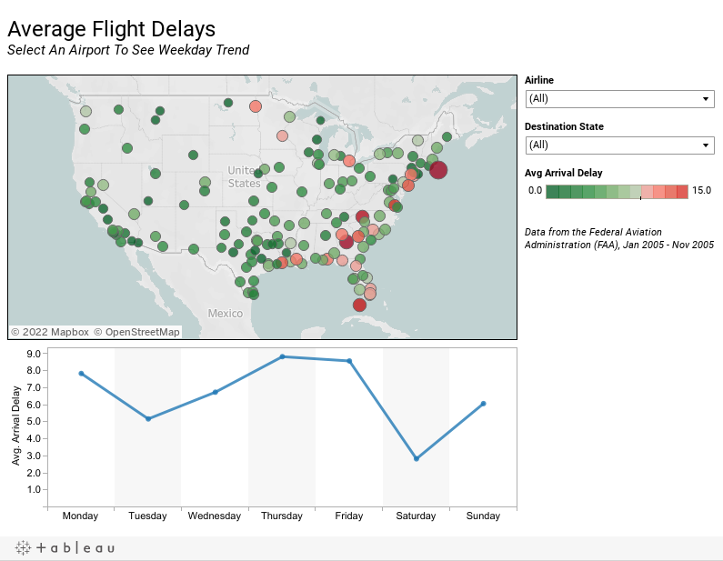 Average Flight DelaysSelect An Airport To See Weekday Trend