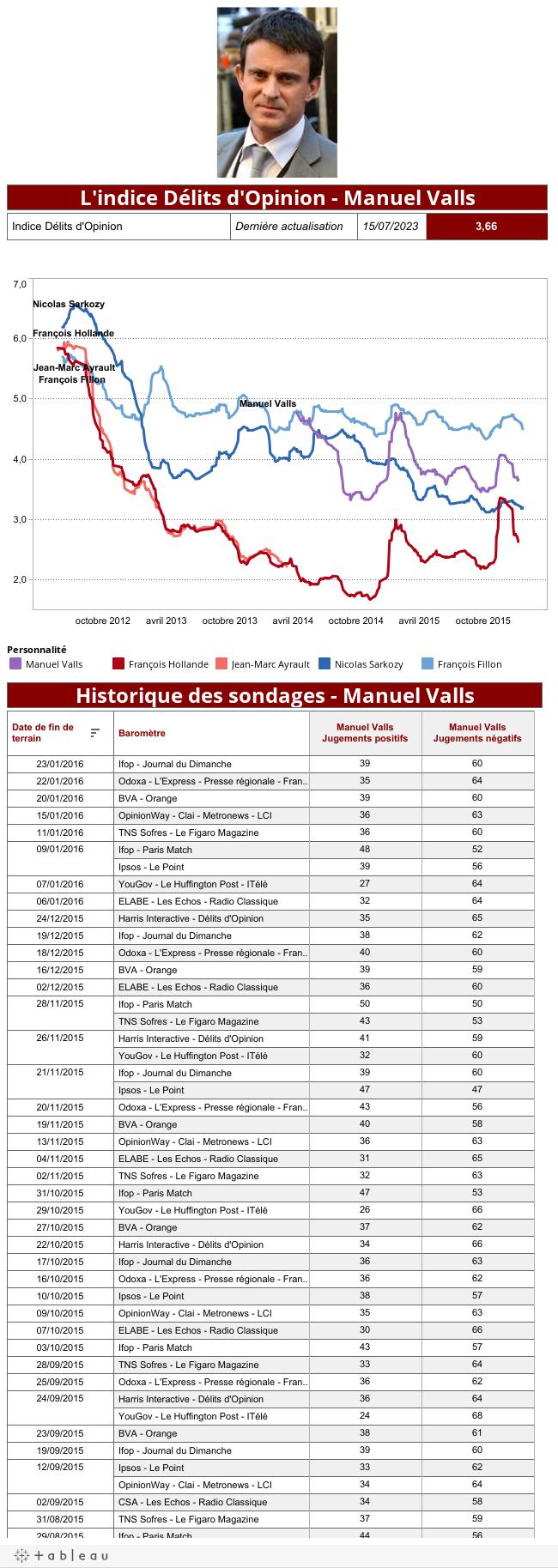 TDB Valls