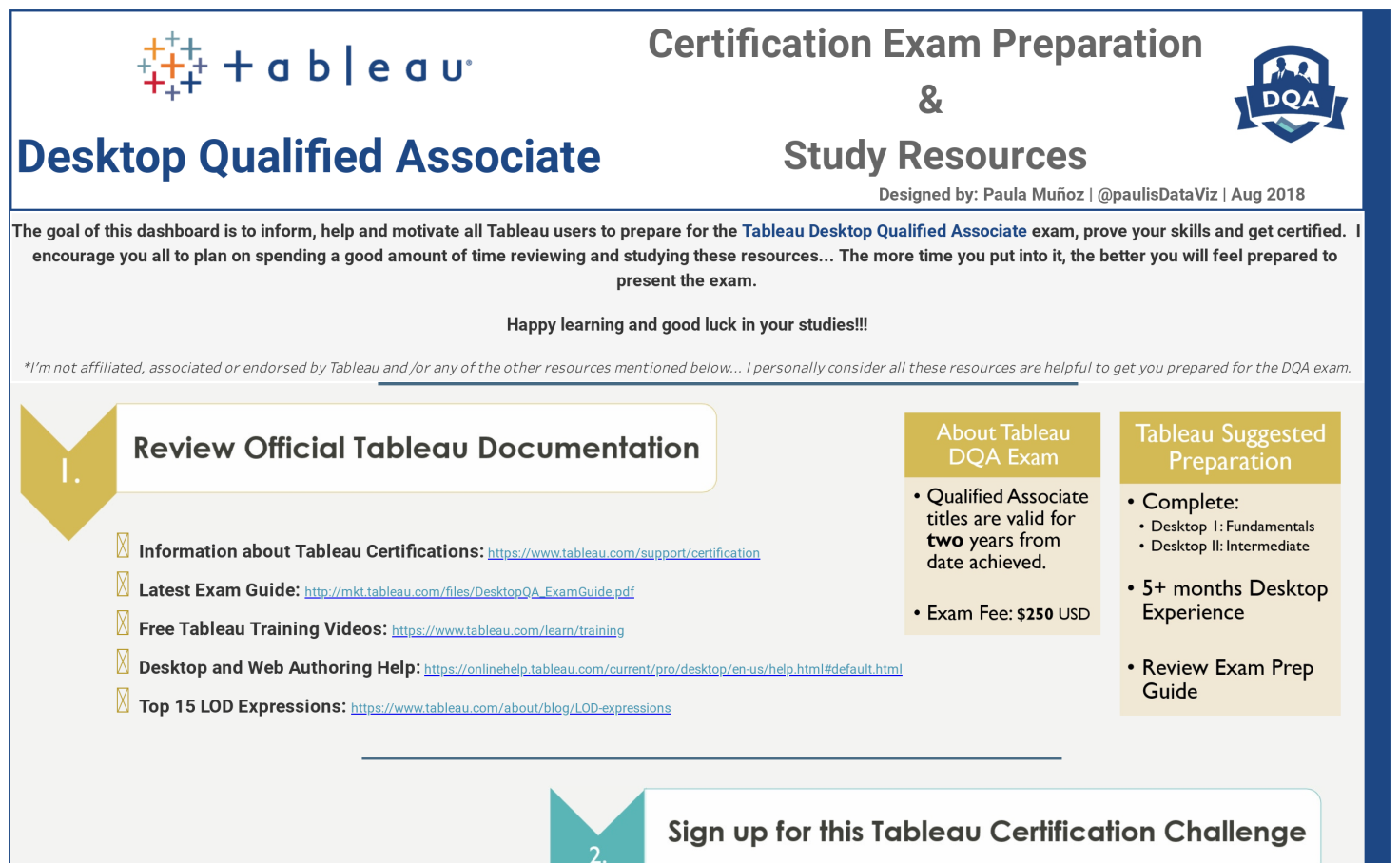 Tableau Desktop Qualified Associate Exam Preparation - Paula