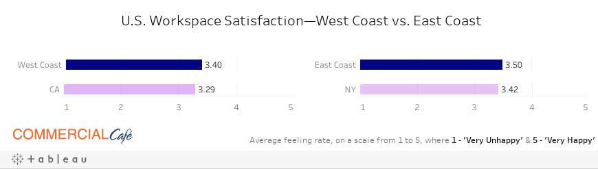 D_west_east