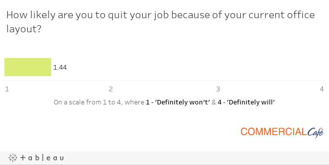 D_quit your job