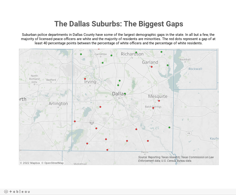 The Dallas Suburbs
