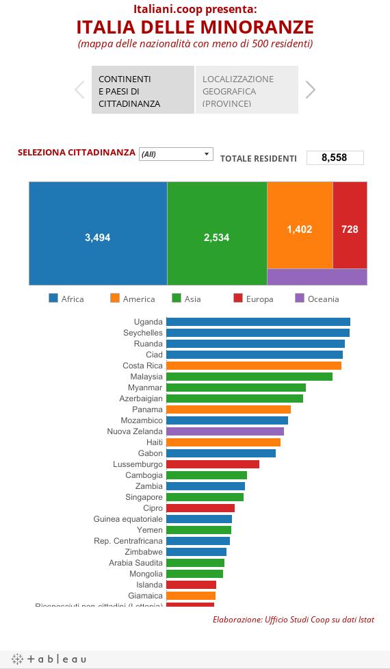 Italiani.coop presenta:ITALIA DELLE MINORANZE (mappa delle nazionalità con meno di 500 residenti)