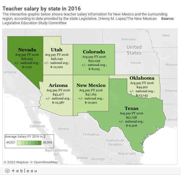 Report: Low pay hurts teacher recruiting, retention in New