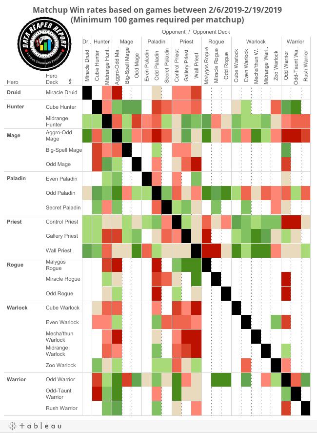 vS Data Reaper Report #122