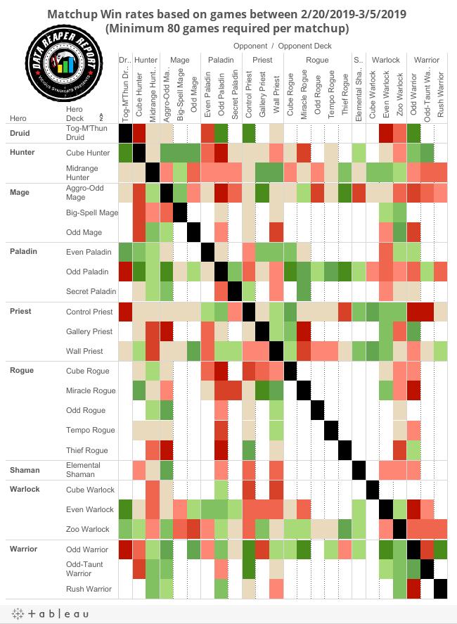 vS Data Reaper Report #124