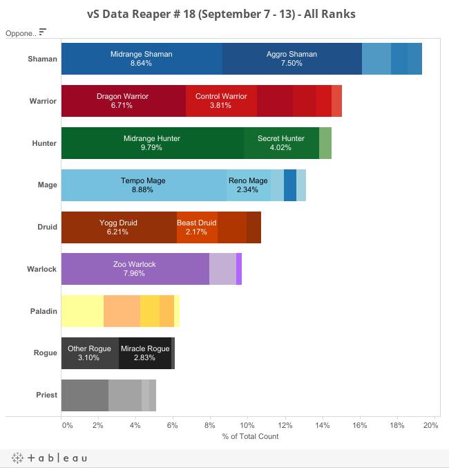 Data Reaper 18 (All Ranks)