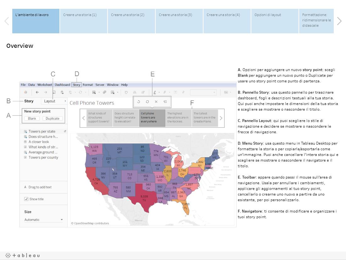 Data storytelling con Tableau: la guida