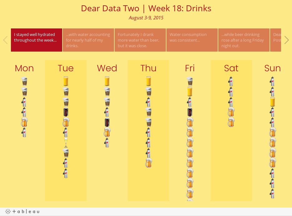 Dear Data Two   Week 18: DrinksAugust 3-9, 2015