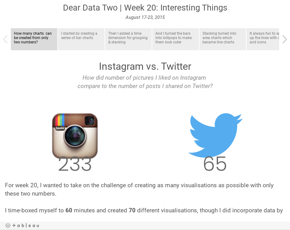 Dear Data Two | Week 20: Interesting ThingsAugust 17-23, 2015
