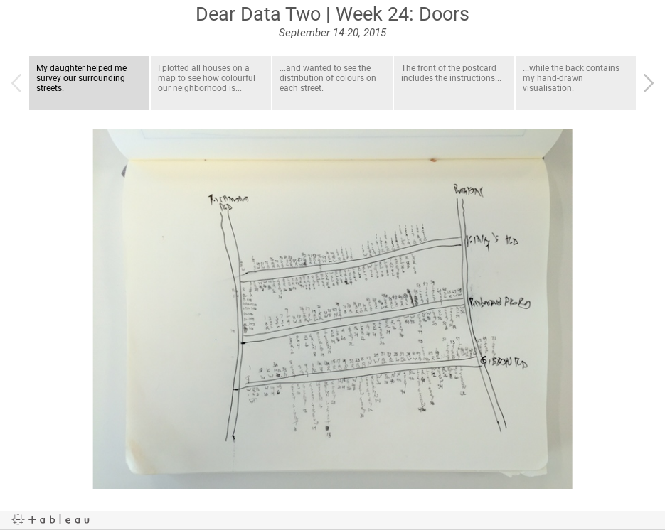 Dear Data Two | Week 24: DoorsSeptember 14-20, 2015