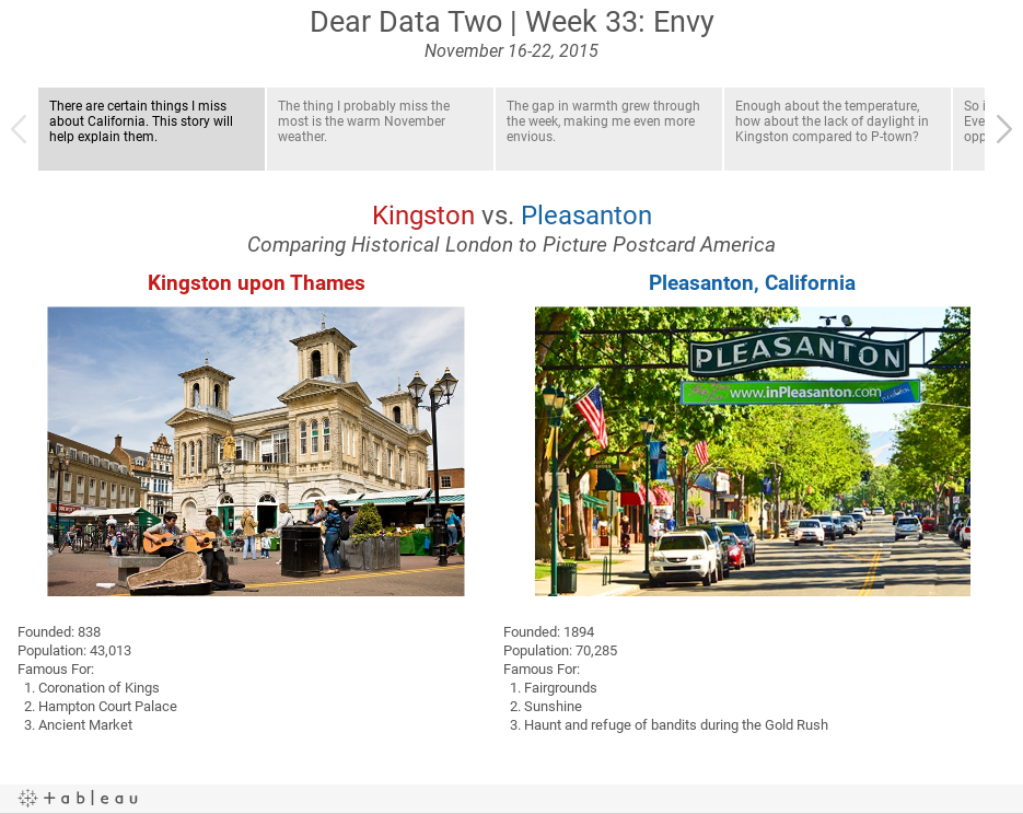 Dear Data Two | Week 33: EnvyNovember 16-22, 2015