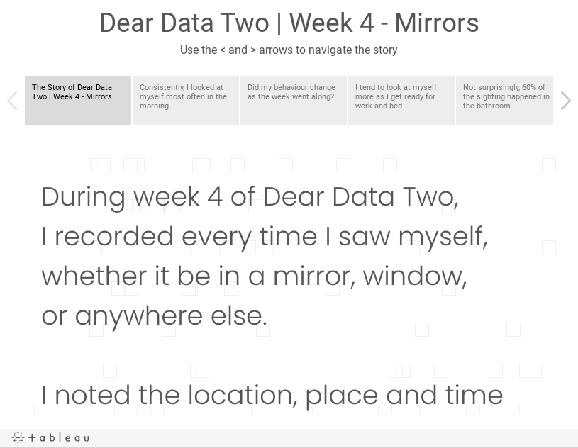 Dear Data Two | Week 4 - MirrorsUse the < and > arrows to navigate the story