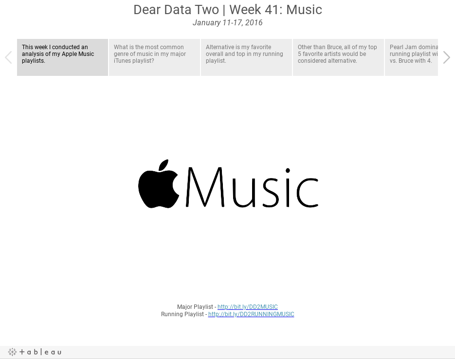 Dear Data Two | Week 41: MusicJanuary 11-17, 2016