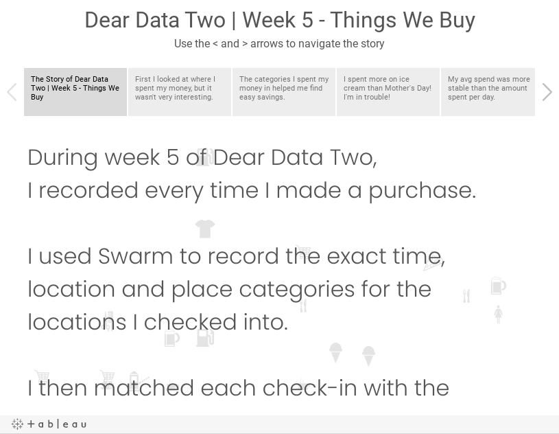 Dear Data Two | Week 5 - Things We BuyUse the < and > arrows to navigate the story