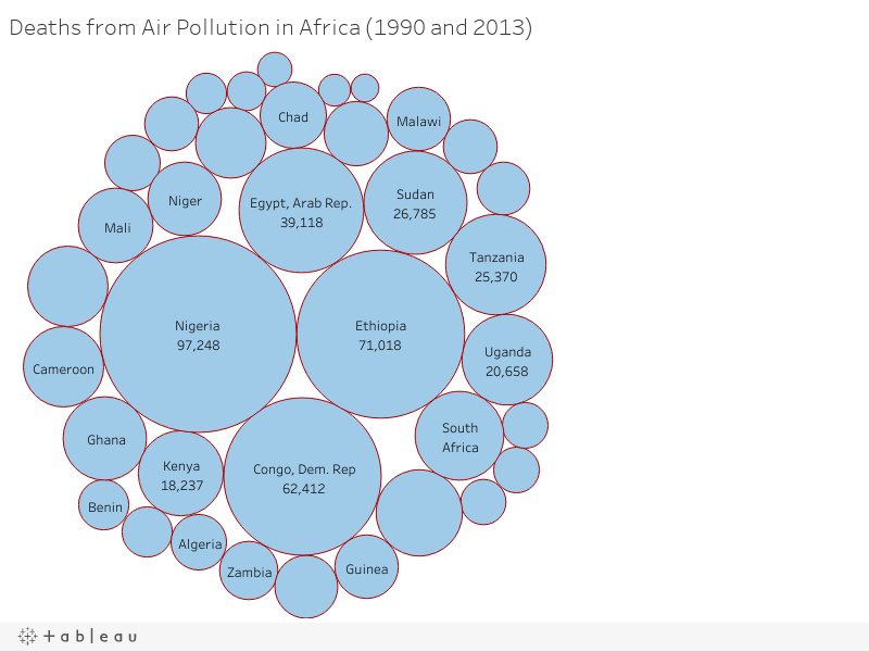 Deaths from Air Pollution in Africa (1990 and 2013)
