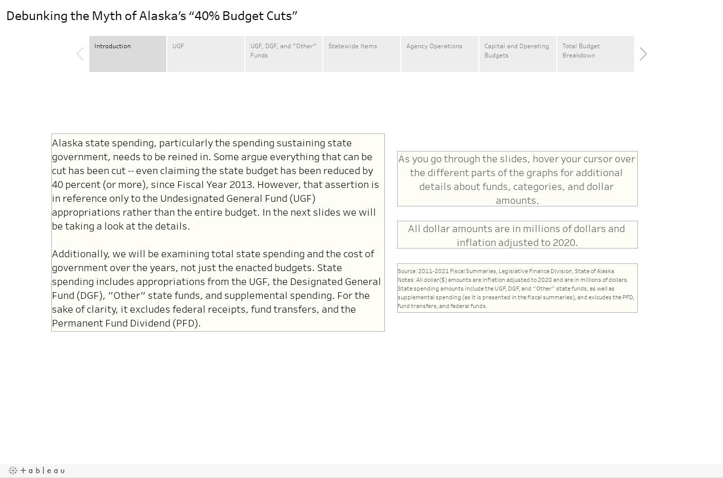 "Debunking the Myth ofAlaska's""40% Budget Cuts"""