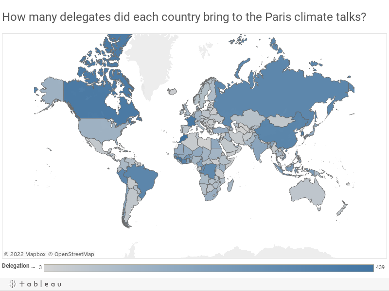 How many delegates did each country bring to the Paris climate talks?
