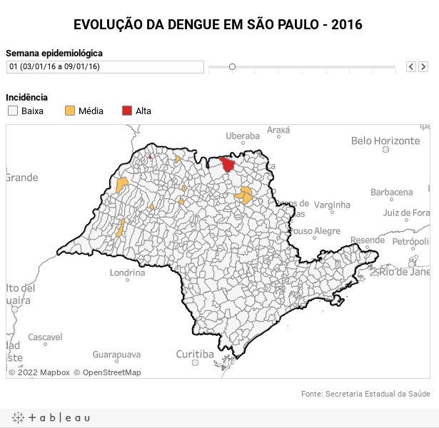 Vizzes from Around the World: Welcome to Brazil! | Tableau Public