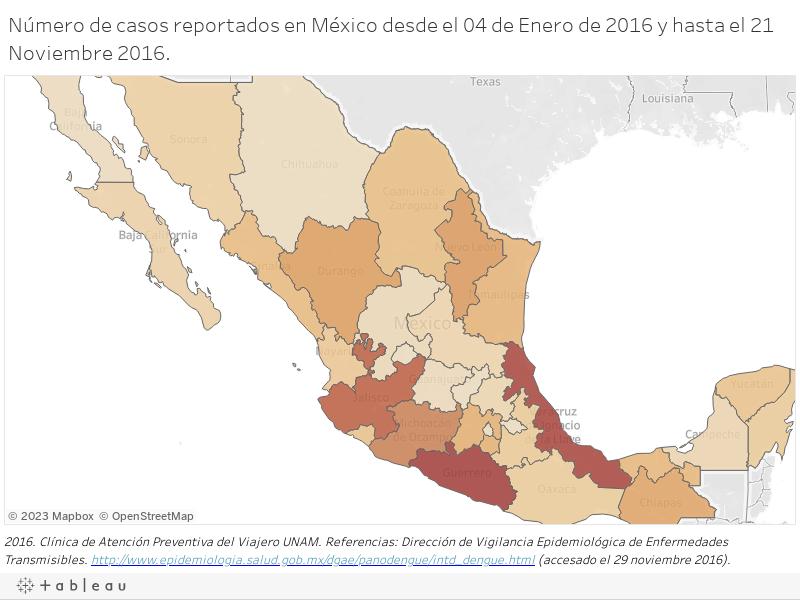 Número de casos reportados en México desde el 04 de Enero de 2016 y hasta el 21 Noviembre 2016.