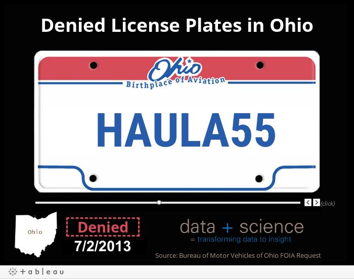 Denied Ohio License Plates