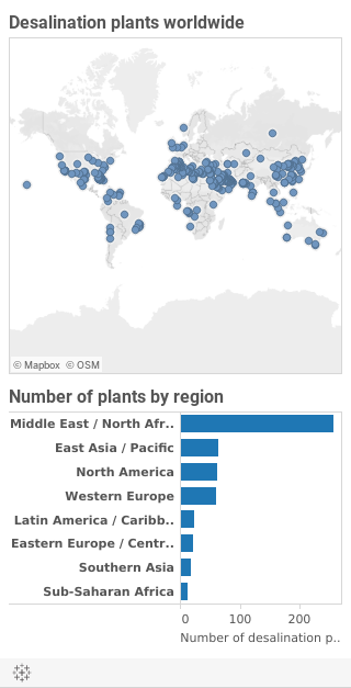 Desalination Map - Mobile