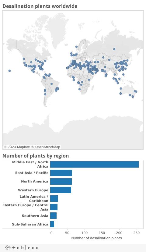 Desalination Map - Tablet