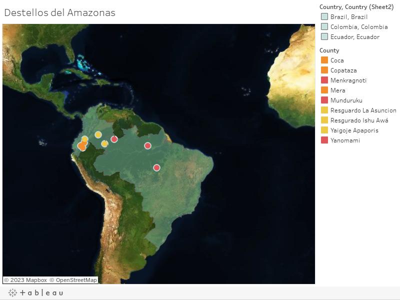 Destellos del Amazonas