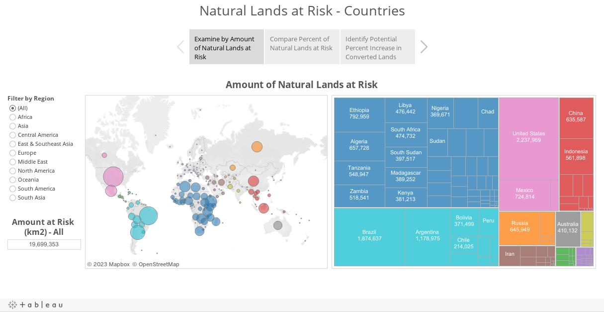 Natural Lands at Risk by Political Boundaries