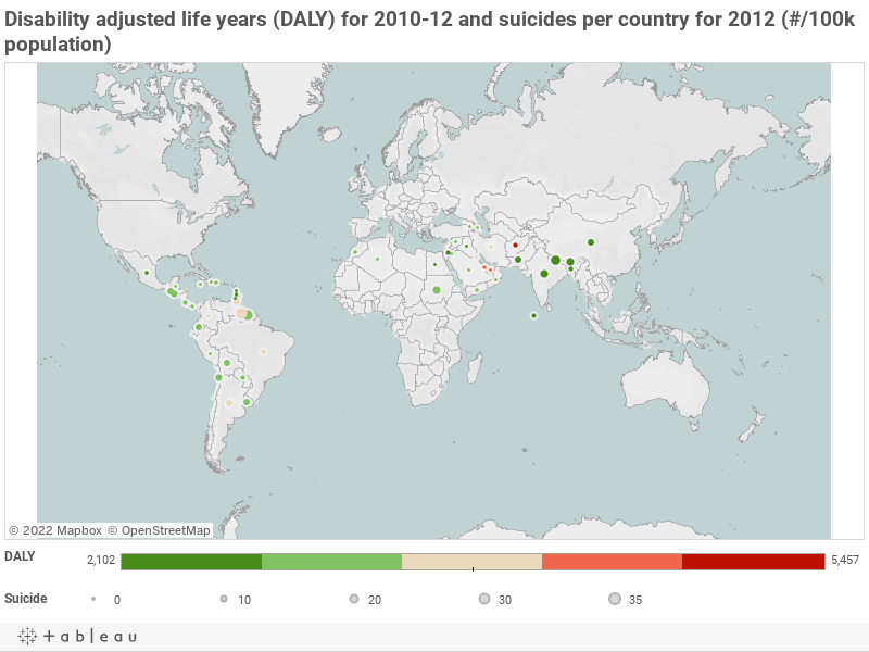 Disability adjusted life years (DALY) and suicides per country in 2013 (#/100k population)