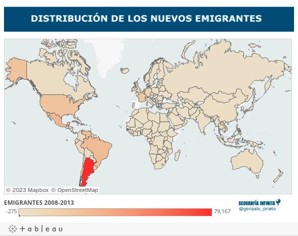 Distribución nuevos emigrantes