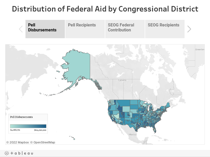 Distribution of Federal Aid by Congressional District