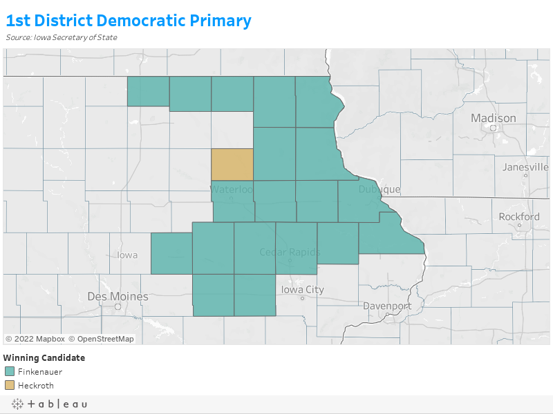 Finkenauer/Heckroth Race Source: Iowa Secretary of State