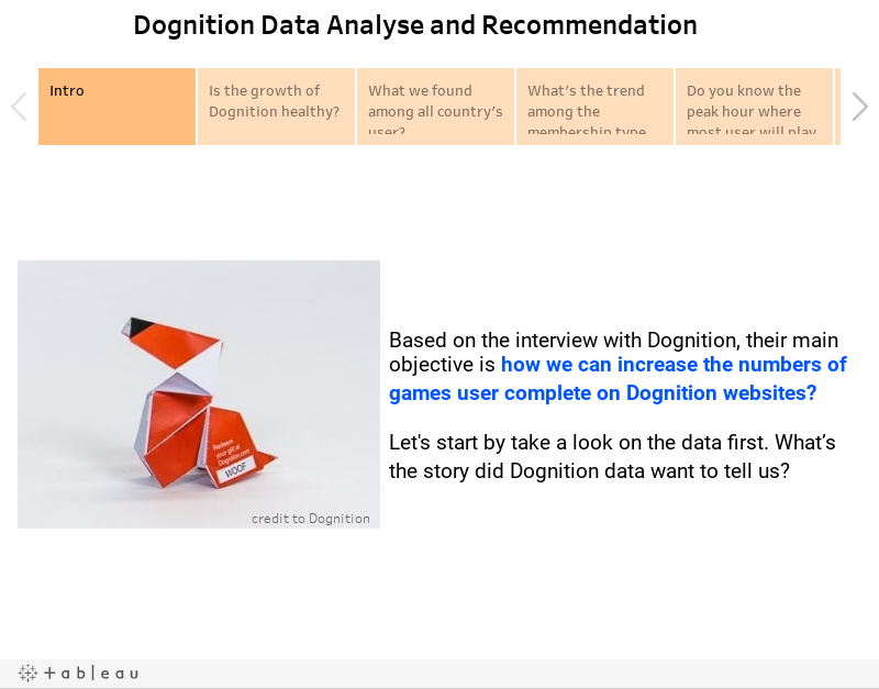 Dognition Data Analyse and Recommendation
