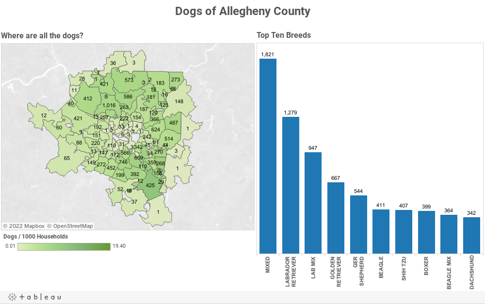 Dogs of Allegheny County