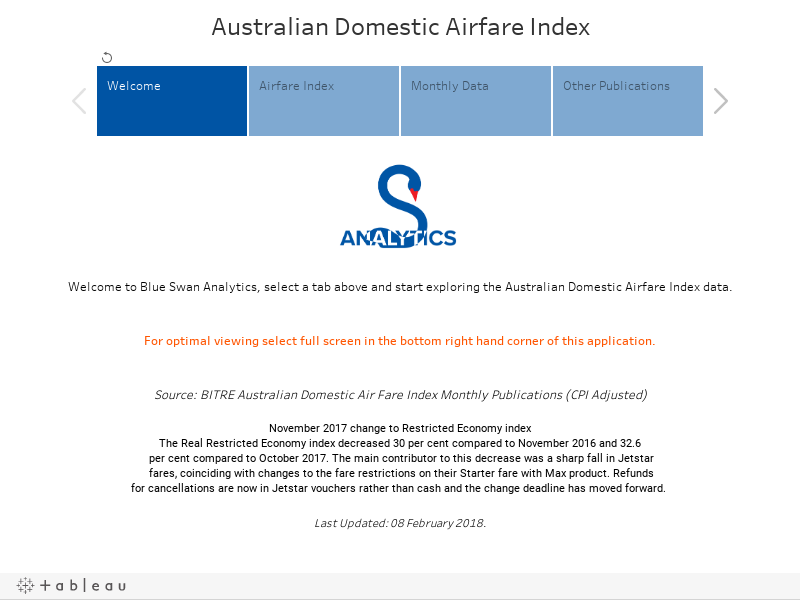 Australian Domestic Airfare Index
