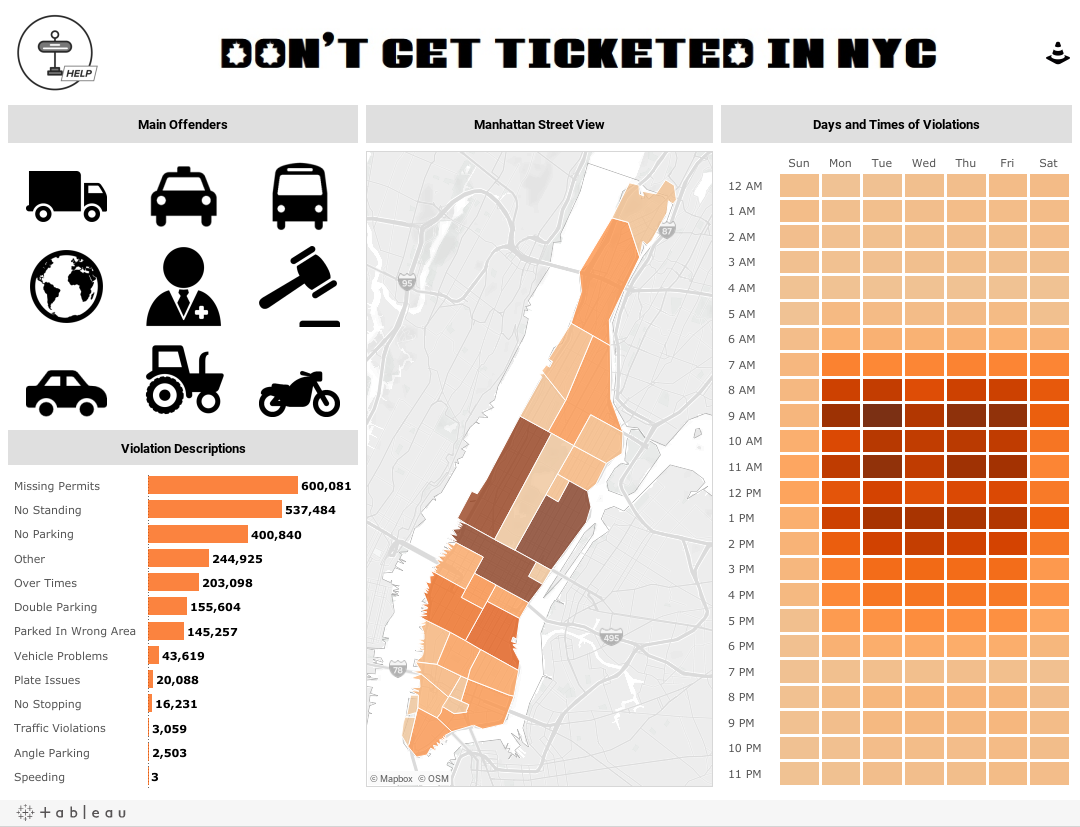 don't get ticketed in nyc