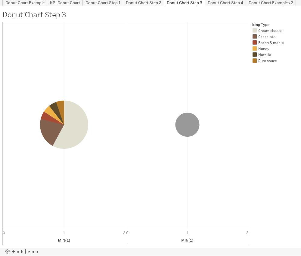Viz variety show donut charts do have valueyes really tableau viz variety show donut charts do have valueyes really tableau software nvjuhfo Gallery