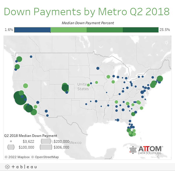 Down Payments by Metro Q2 2018