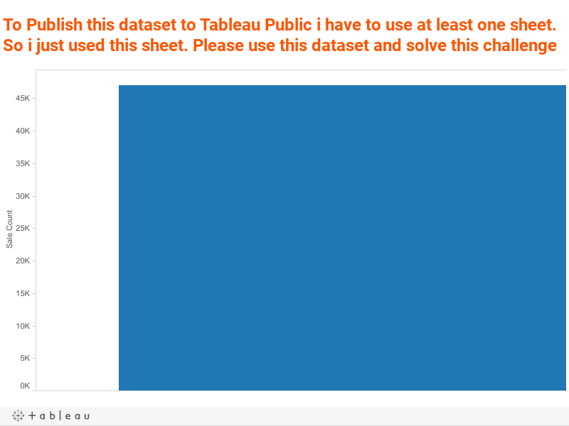 To Publish this dataset to Tableau Public i have to use at least one sheet. So i just used this sheet. Please use this dataset and solve this challenge