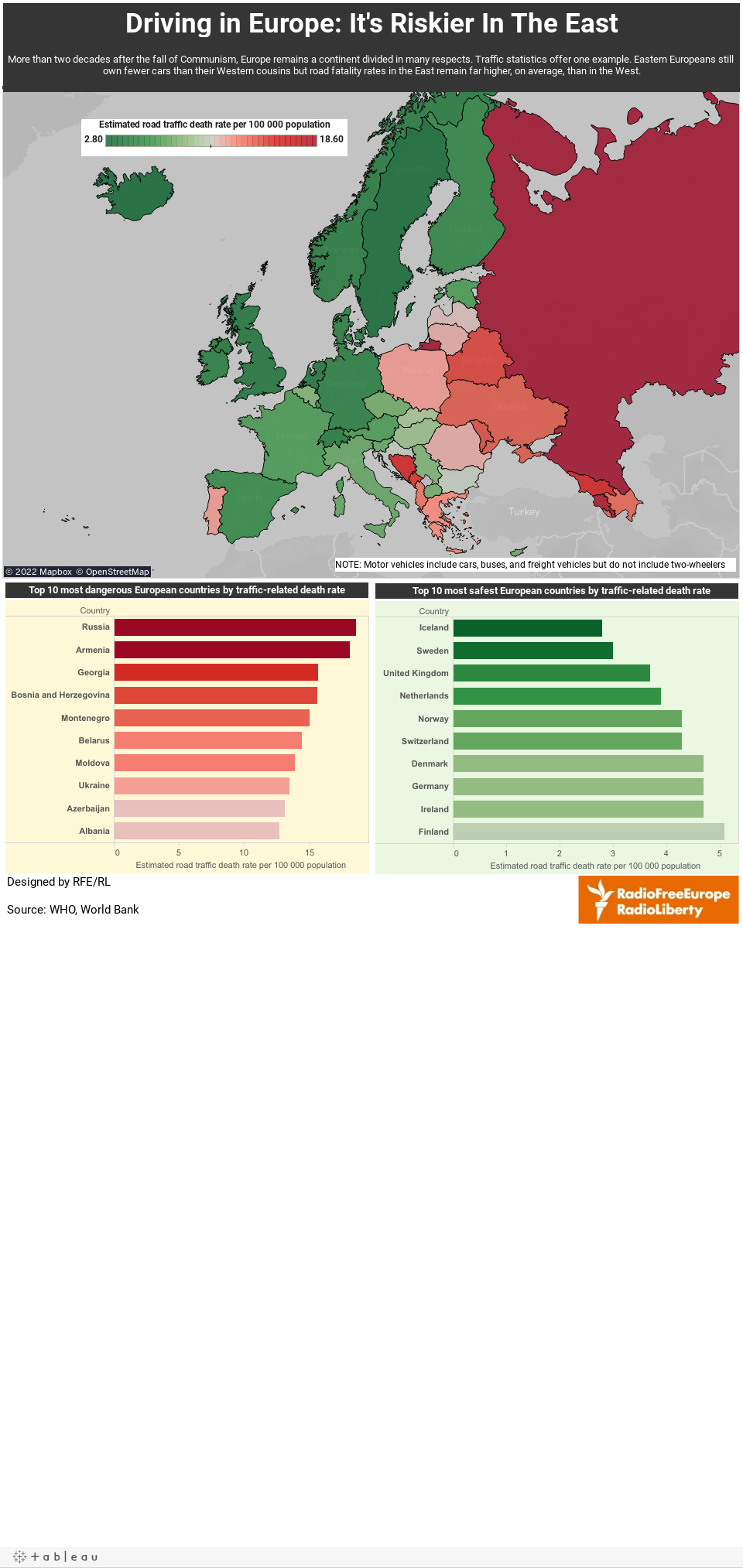 Europe's Most Dangerous Countries For Road Traffic Accidents