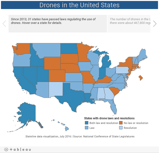 Drones in the United States