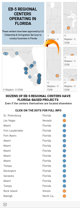 EB5 FLORIDA-MOBILE