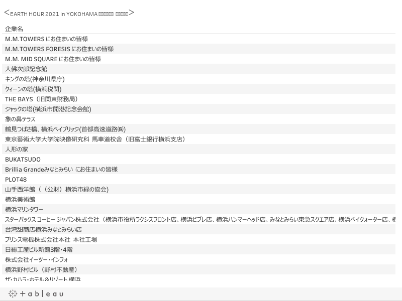 <EARTH HOUR 2021 in YOKOHAMA 参加施設一覧 (順不同)>