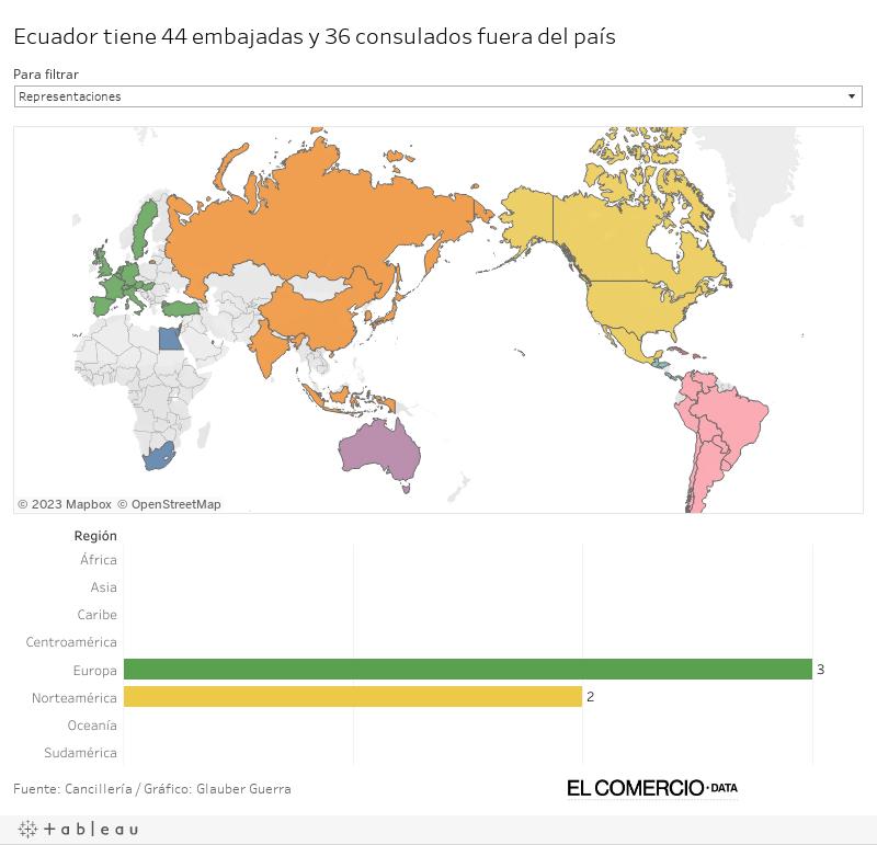 Ecuador tiene 44 embajadas y 36 consulados fuera del país
