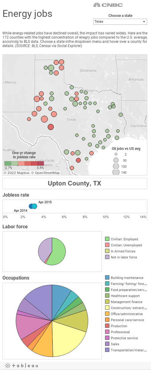 Energy jobs by county